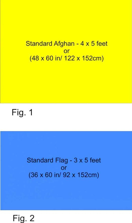 """Fig. 1 is a scale drawing of an afghan, and Fig. 2 is a scale drawing of a flag. The difference between the height and length is referred to as the """"aspect ratio""""."""