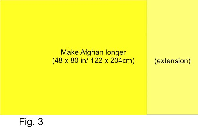 "To maintain aspect ratio of a flag, one option is to extend the length of the afghan to 80"" [204cm]. In the diagram, this extension is shown in pale yellow."