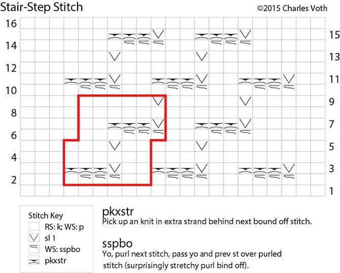 Knitting How To Cast On Stitches In The Middle Of A Row : Would you bind off in the middle of knitting a row?